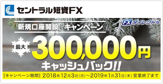 セントラル短資FX最大30万円新規口座開設キャンペーン!イメージ