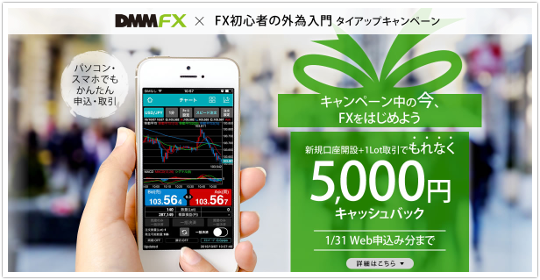 DMM FXは限定タイアップで最大2万5000円キャッシュバックに!イメージ