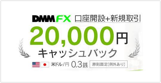 DMM FXの2万円キャンペーンのイメージ