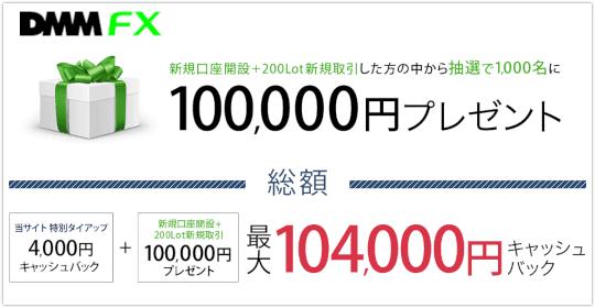 DMM FXの4000円キャンペーンのイメージ