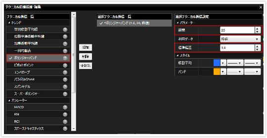 DMMFX PLUSのテクニカル指標の使い方画面
