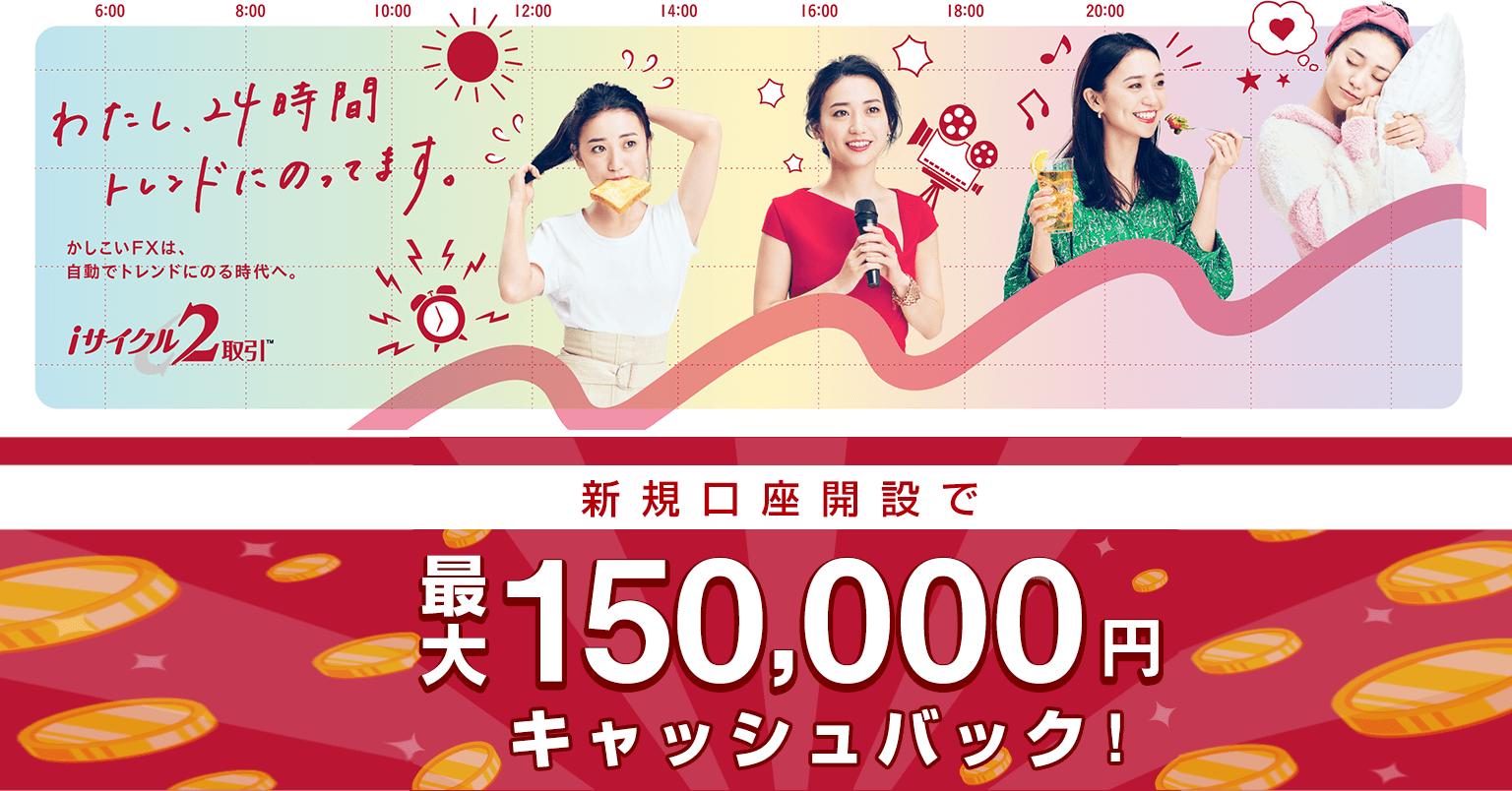 外為オンラインの新規口座開設キャンペーン!