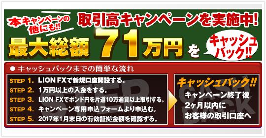 ヒロセ通商の最大71万円キャッシュバックキャンペーンについて