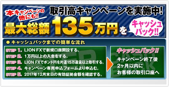 ヒロセ通商の最大135万円キャッシュバックキャンペーンについて