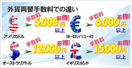銀行・両替所と証券会社による外貨両替手数料の違い