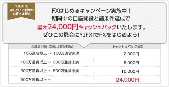 YJFX!の最大24000円キャッシュバックの中身