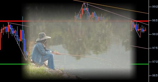 エントリーポイントをじっくり待つ釣り師