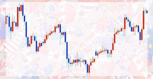 「買い時」と「売り時」を紹介するチャート題材